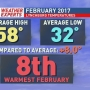 Lynchburg area hits top 10 for warmest February