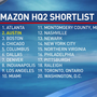 Austin makes shortlist for Amazon headquarters