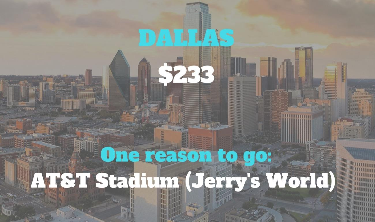 CITY: Dallas / DISTANCE: 814 miles from Cincinnati / REASON TO GO: Gotta check out AT&T Stadium for a Cowboy's game. It's state of the art AND you know the conditions for watching a little pigskin will be perfect since it's inside a dome. Nothing embodies the spirit of Dallas better than Jerry's World. / Image courtesy of VisitDallas // Published: 8.30.18