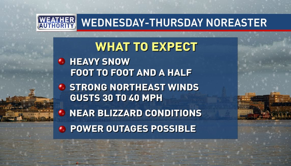 What to expect (WGME)<p></p>