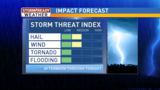 Severe Weather Risk for Mid-Michigan