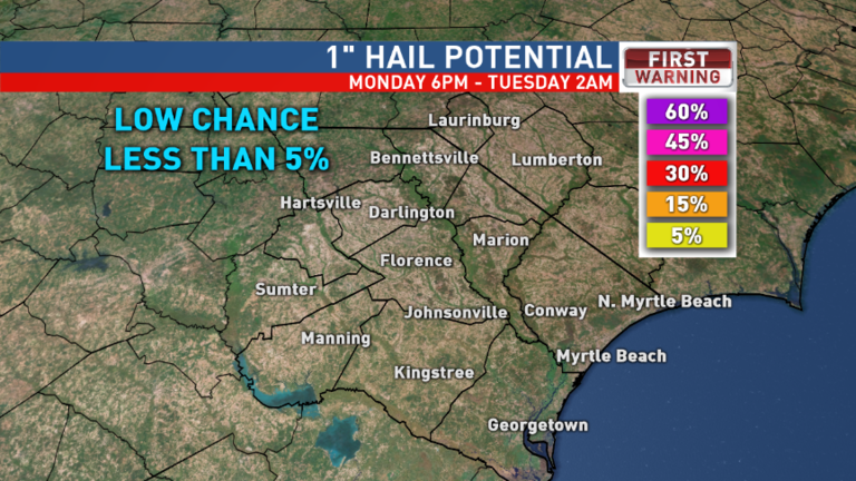 "Storm Prediction Center - 1"" Hail Potential"