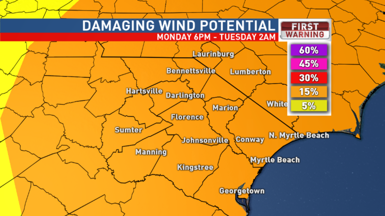 Storm Prediction Center - Damaging Wind Potential