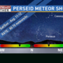 Weekend meteor shower will not disappoint