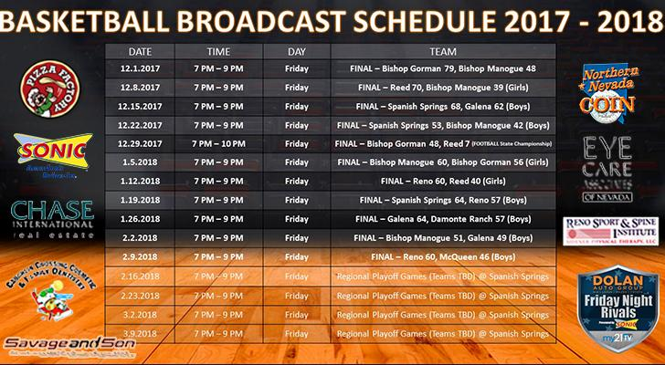 Friday Night Rivals - Basketball Broadcast Schedule and Updated Scores as of Feb. 12, 2018